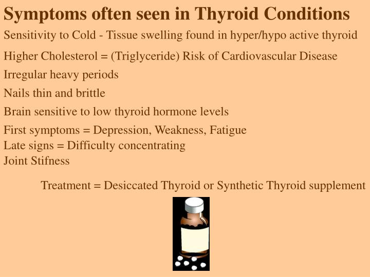 Symptoms often seen in Thyroid Conditions