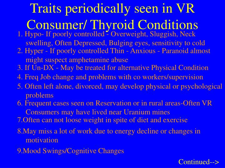 Traits periodically seen in VR Consumer/ Thyroid Conditions
