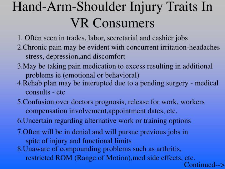 Hand-Arm-Shoulder Injury Traits In VR Consumers