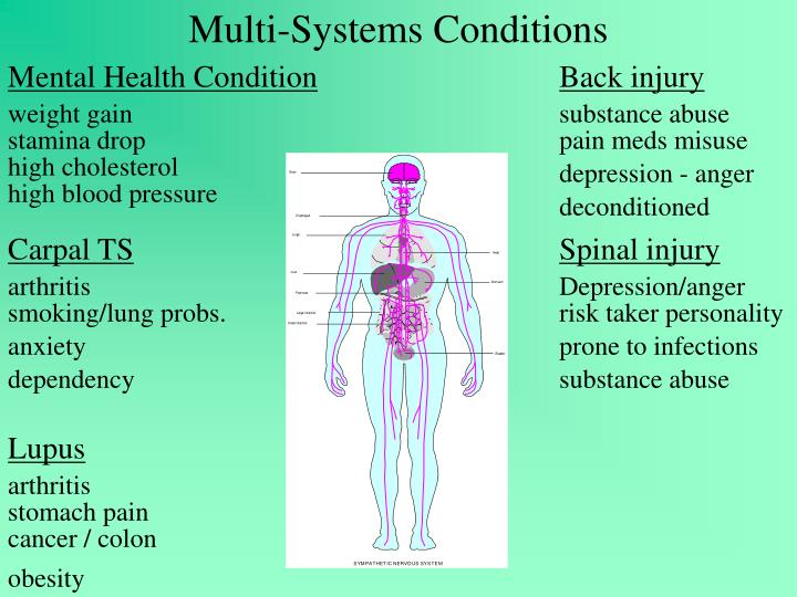 Multi-Systems Conditions