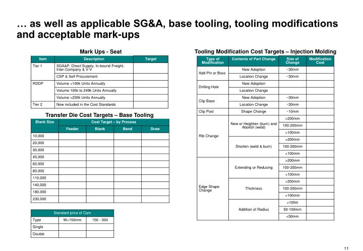 … as well as applicable SG&A, base tooling, tooling modifications and acceptable mark-ups