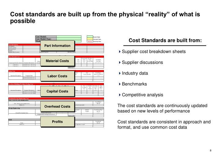 """Cost standards are built up from the physical """"reality"""" of what is possible"""