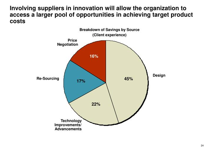 Involving suppliers in innovation will allow the organization to access a larger pool of opportunities in achieving target product costs