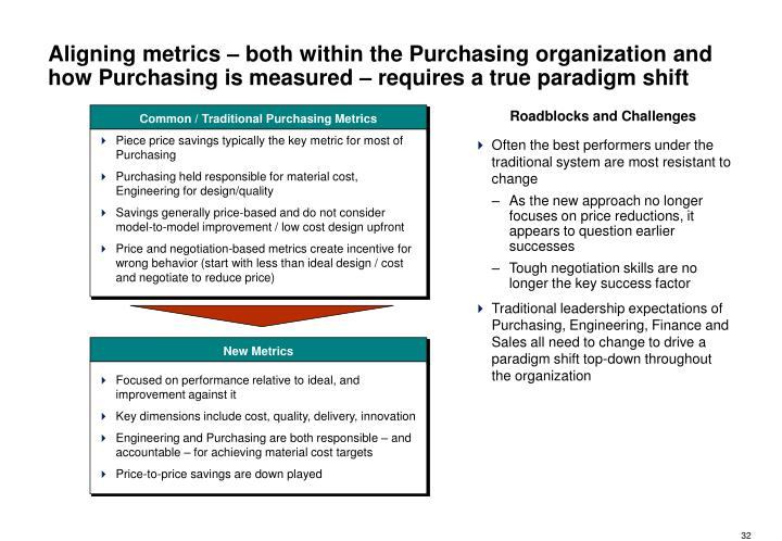 Aligning metrics – both within the Purchasing organization and how Purchasing is measured – requires a true paradigm shift