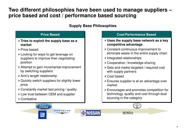 Two different philosophies have been used to manage suppliers – price based and cost / performance based sourcing