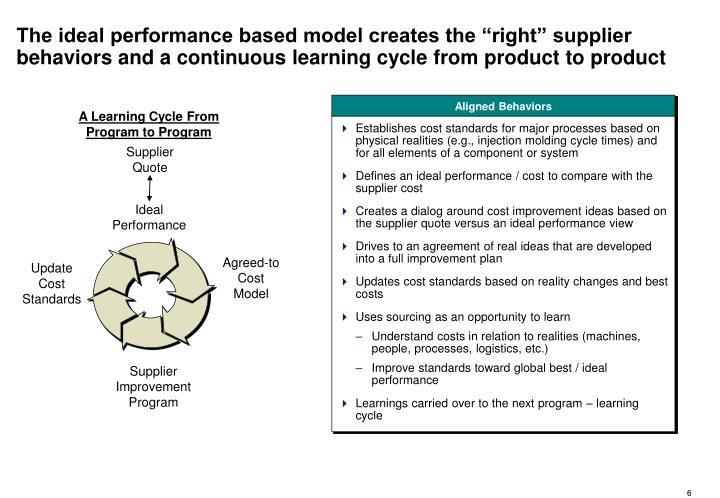 """The ideal performance based model creates the """"right"""" supplier behaviors and a continuous learning cycle from product to product"""