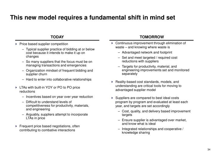 This new model requires a fundamental shift in mind set
