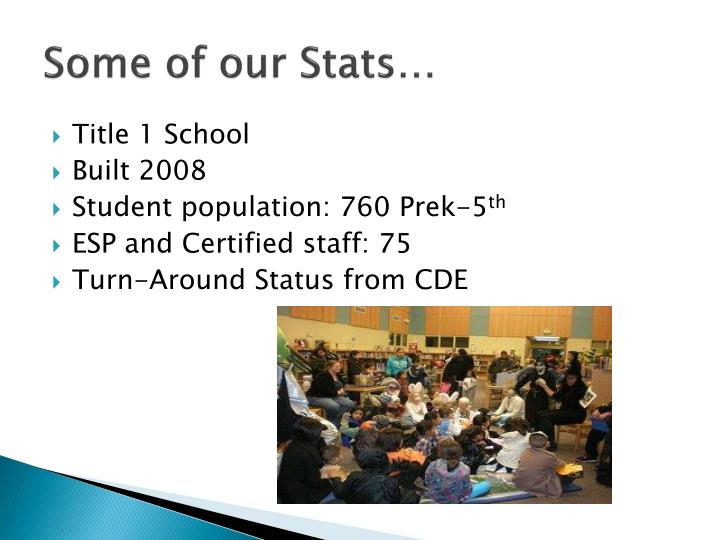 Some of our Stats…
