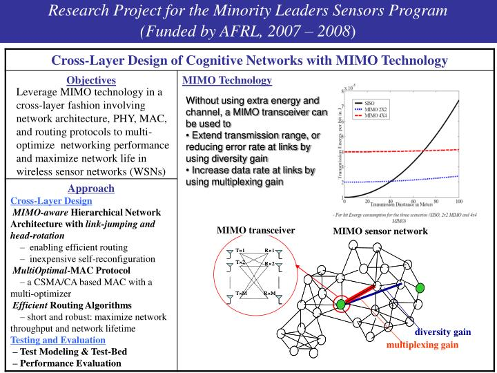 Research Project for the Minority Leaders Sensors Program