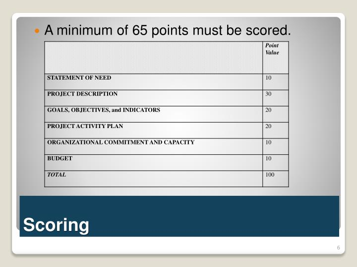 A minimum of 65 points must be scored.