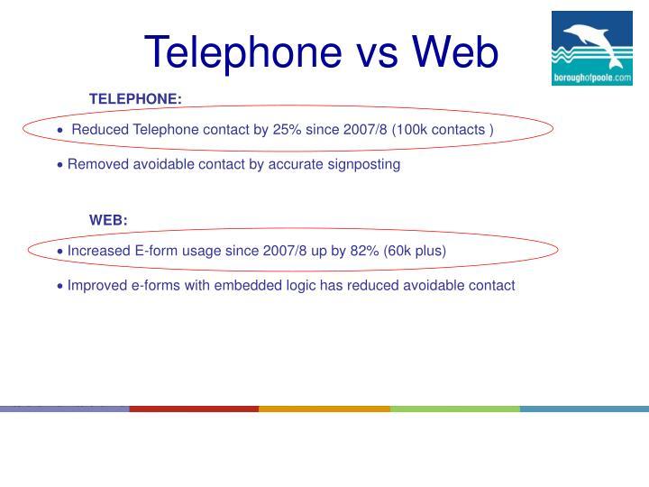 Telephone vs Web