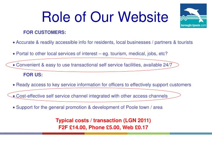 Role of Our Website