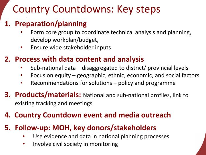 Country Countdowns: Key steps