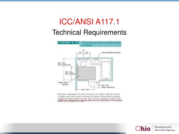 ICC/ANSI A117.1