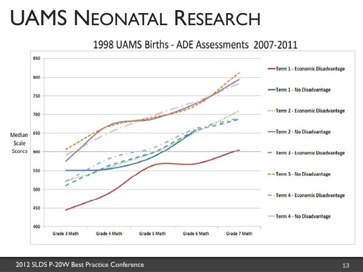 UAMS Neonatal Research