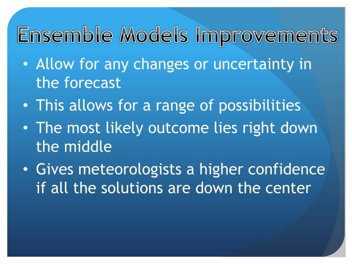 Ensemble Models Improvements
