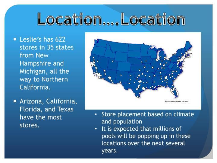 Location….Location