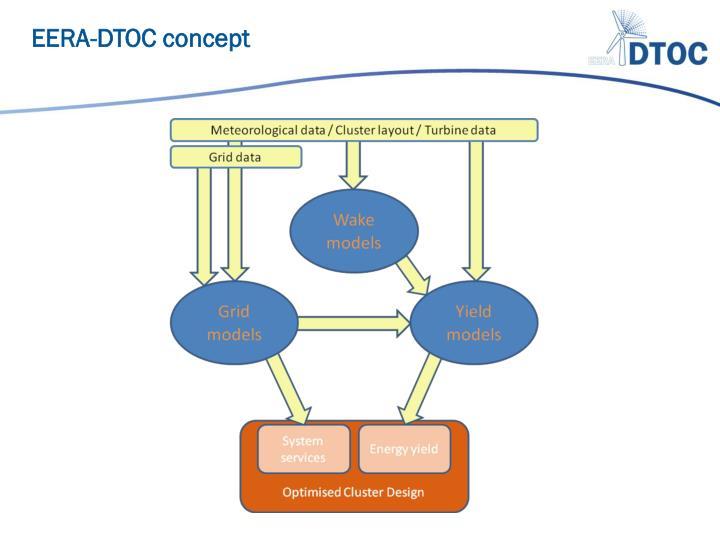EERA-DTOC concept