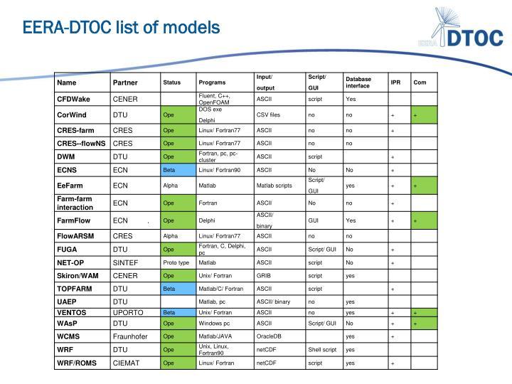 EERA-DTOC list of models