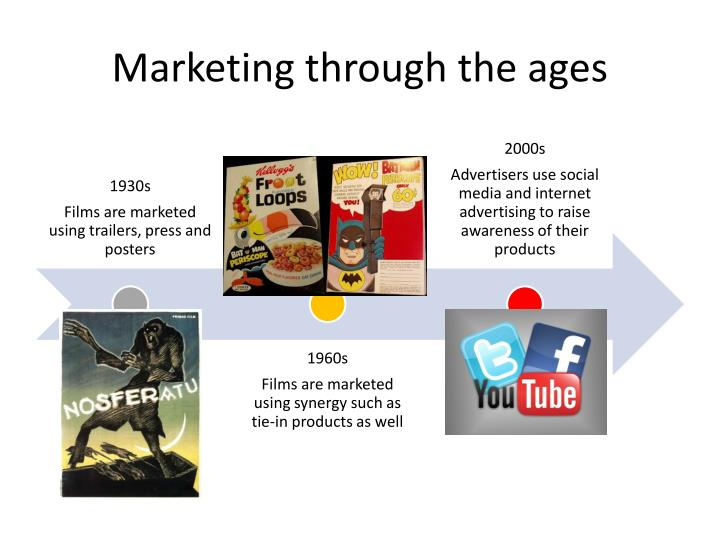Marketing through the ages