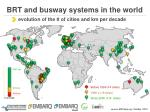 brt and busway systems in the world