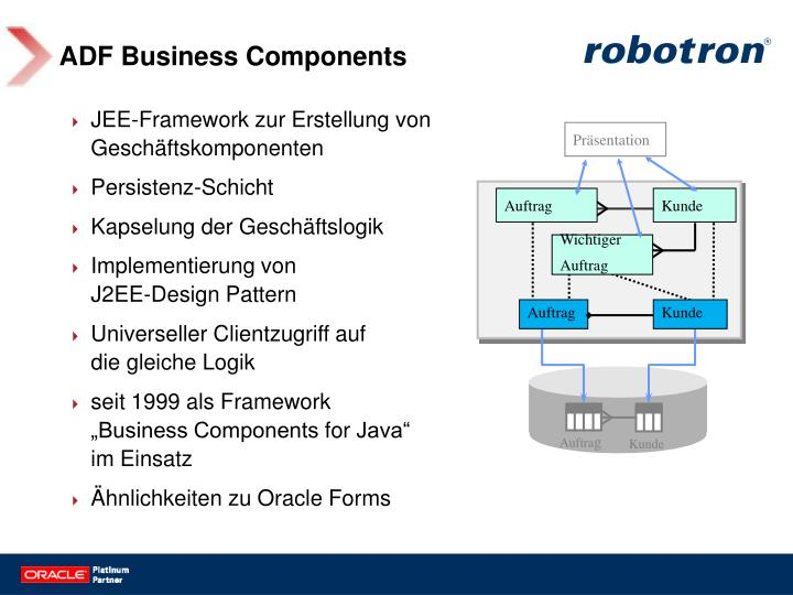ADF Business Components