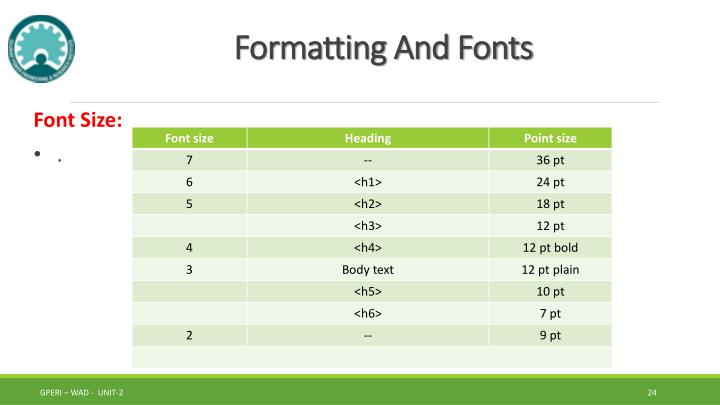 Formatting And Fonts