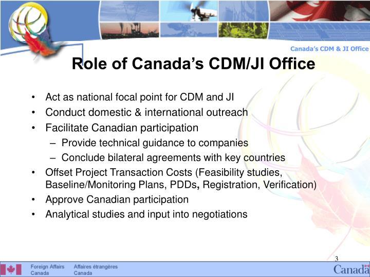 Role of Canada's CDM/JI Office