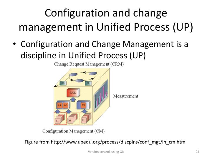 Configuration and change management in Unified Process (UP)