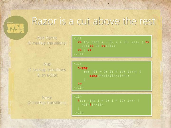 Razor is a cut above the rest