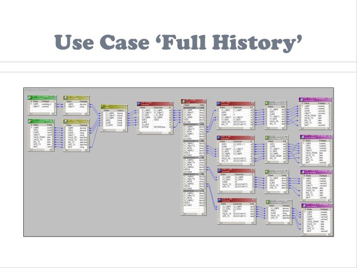 Use Case 'Full History'