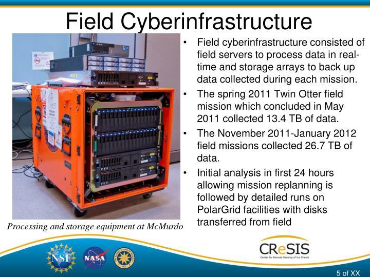 Field Cyberinfrastructure