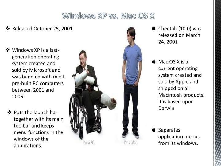 Windows XP vs. Mac OS X