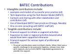 batec contributions