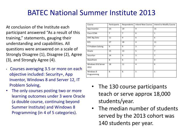 BATEC National Summer Institute 2013