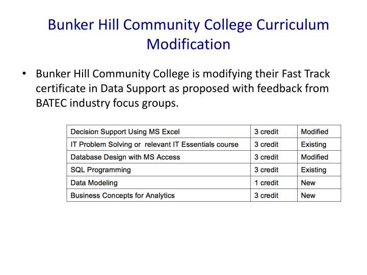 Bunker Hill Community College Curriculum