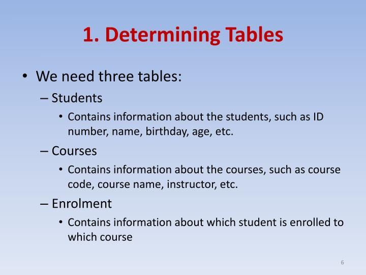 1. Determining Tables