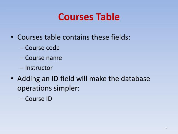 Courses Table