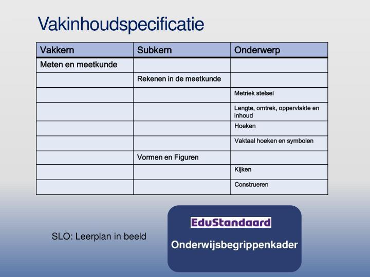 Vakinhoudspecificatie