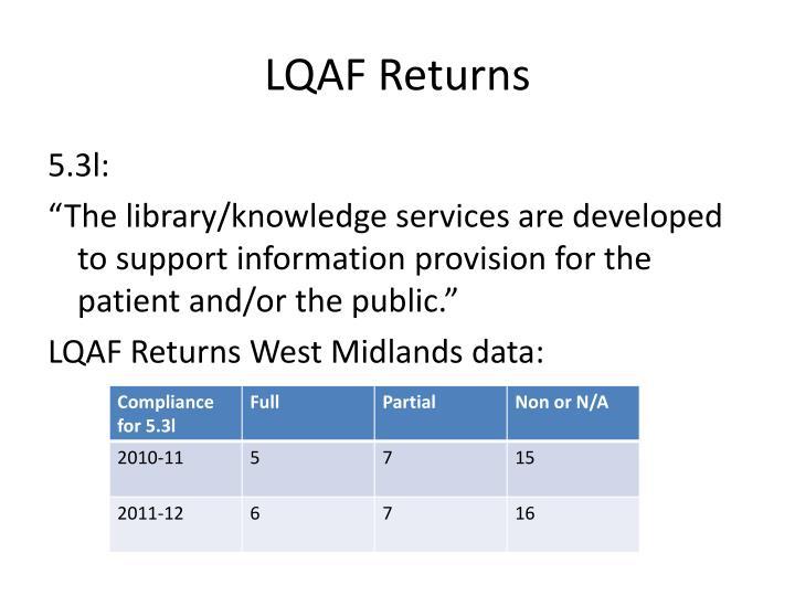 LQAF Returns