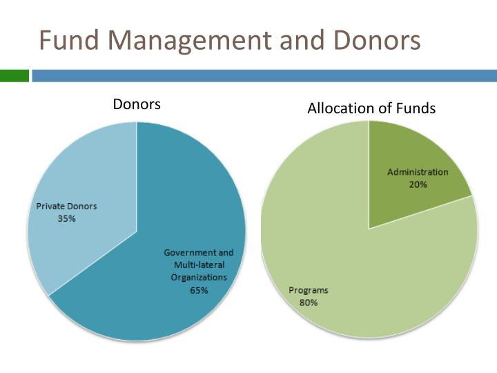 Fund Management and Donors