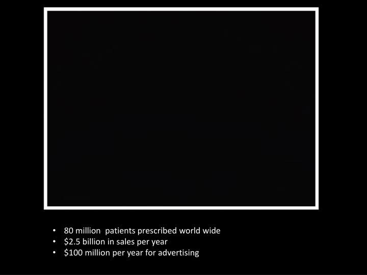 80 million  patients prescribed world wide