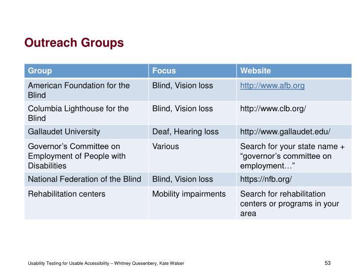 Outreach Groups