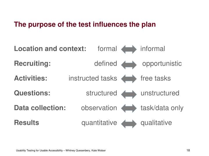 The purpose of the test influences the plan