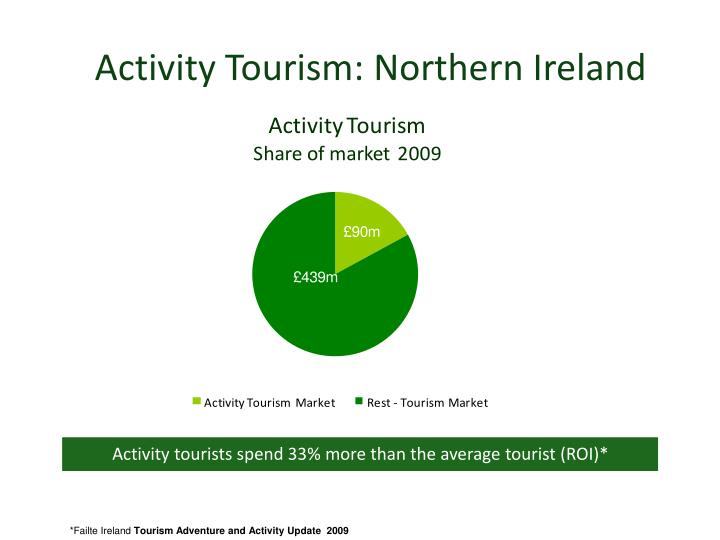 Activity Tourism: Northern Ireland