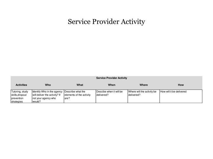 Service Provider Activity