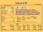 adjusted r 22