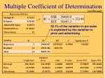 multiple coefficient of determination
