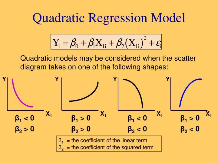 Quadratic Regression Model