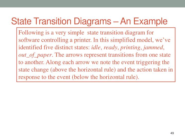 State Transition Diagrams – An Example